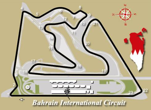 bahrain_intl_circuit