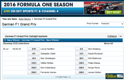 F1 Championship betting at William Hill