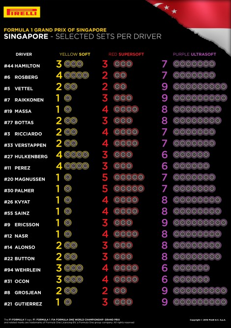 15-singapore-selected-sets-per-driver-4k-en