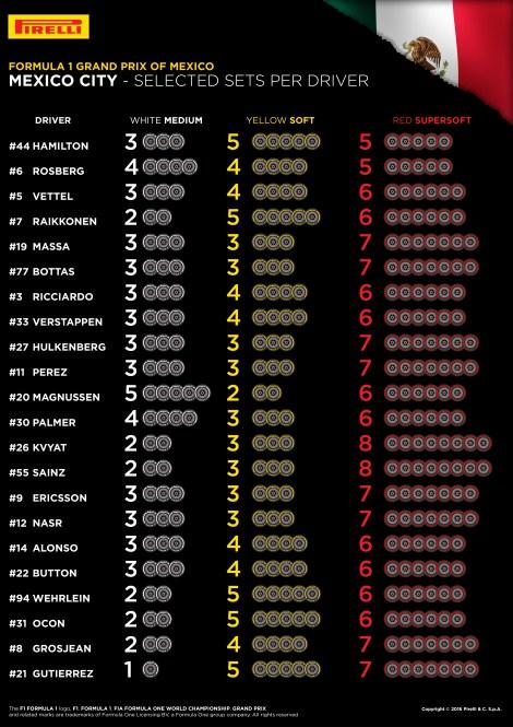 19-mexico-selected-sets-per-driver-4k-en