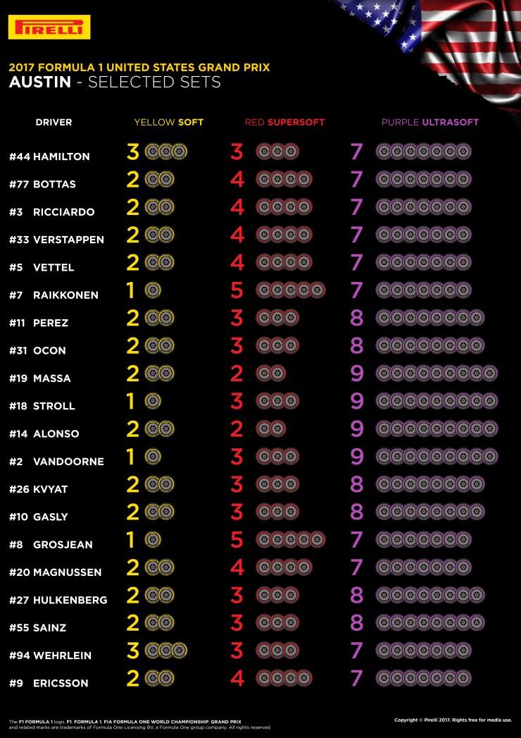17-US-Selected-Sets-Per-Driver-4k-EN