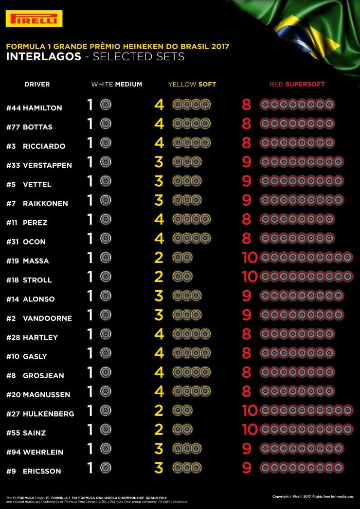 19-BR-Selected-Sets-Per-Driver-4k-EN