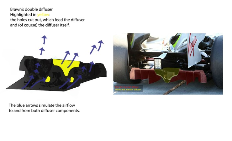 brawn diffuser explained