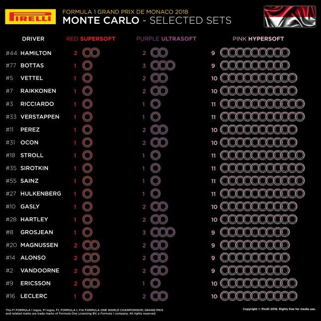 06-MC-Selected-Sets-Per-Driver-EN.jpg