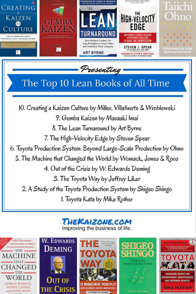 lean books, best lean books, lean manufacturing books, best lean manufacturing books