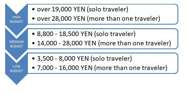 JAPAN TRAVEL GUIDE