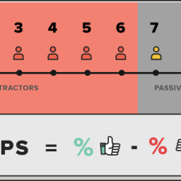 Idea: Government NPS (Net Promoter Score)