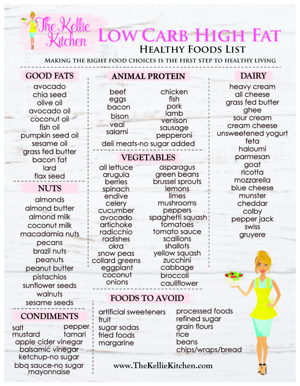 The Kellie Kitchen Low Carb High Fat Foods List The Kellie Kitchen