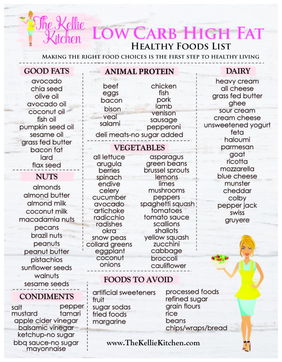 metagenics ketogenic diet pdf