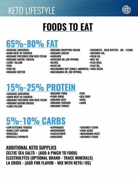 Keto-Food-List-1.jpg