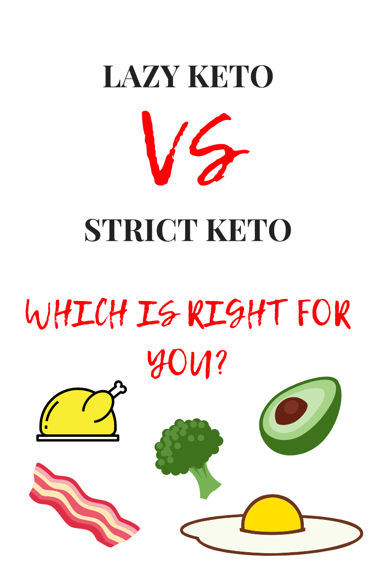 Do you hate tracking what you eat? Do you know portion sizes? Do you need therapeutic ketone levels? Should you follow a lazy keto or strict keto diet? #keto #ketodiet #lowcarbdiet #lazyketo