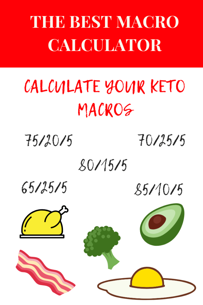 Today we are reviewing the top macro calculators to help you determine which is the best one for you. Many people don't have access to a DEXA scan or an inbody to calculate their BMR and subsequently their TEE. That's why we're here to help you weed through the many different keto macro calculators to find the right one for you.