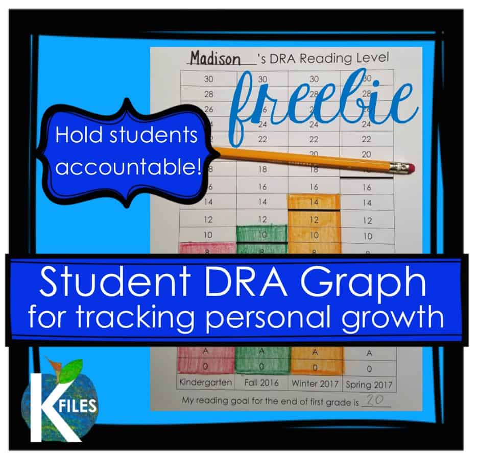 Student DRA Reading Level Graph