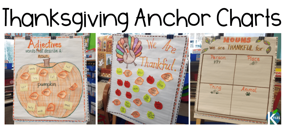 Thanksgiving Anchor Charts for parts of speech ( nouns and adjectives ) and brainstorming ideas for We Are Thankful Writing prompts.