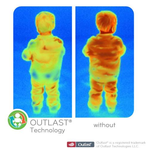 outlast technology