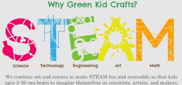 Engaging My Children This Winter With Green Kid Crafts!