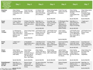 Clean Eating Meal Plan 3 – Gluten Free