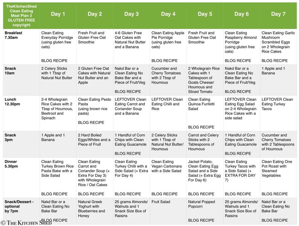 Clean Eating Meal Plan 3 - Gluten Free