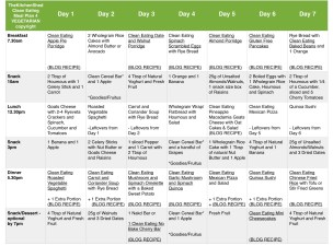 The Kitchen Shed Clean Eating Meal Plan 4 – Vegetarian