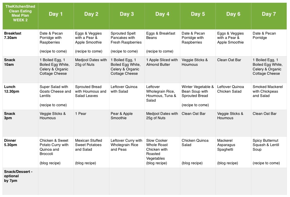 Week 2 Meal Plan - Clean Eating 30 Day Challenge - The