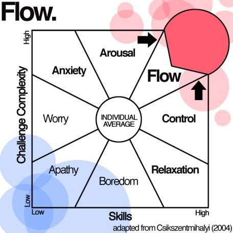 flow-diagram1-1024x1024