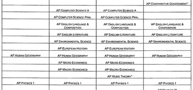 AP Review Session Dates and Information