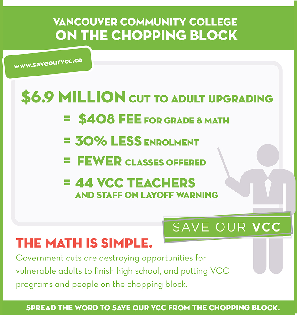 Is Vancouver Community College facing death by a thousand cuts