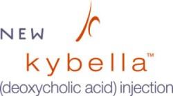Kybella indianapolis