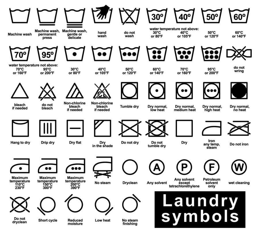Cara mencuci kain secara benar.