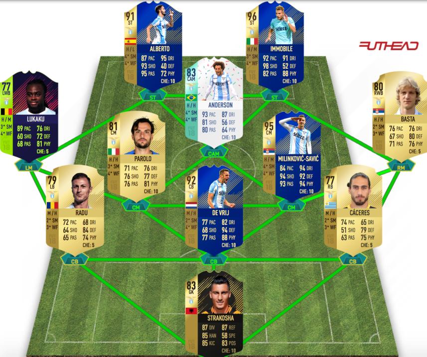 Best Lazio 11 in FUT