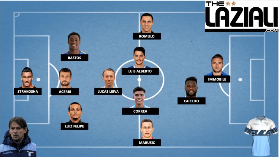 Lazio vs Atalanta: Probable Starting Lineup of the Biancocelesti [Designed by @S_K_MOORE]