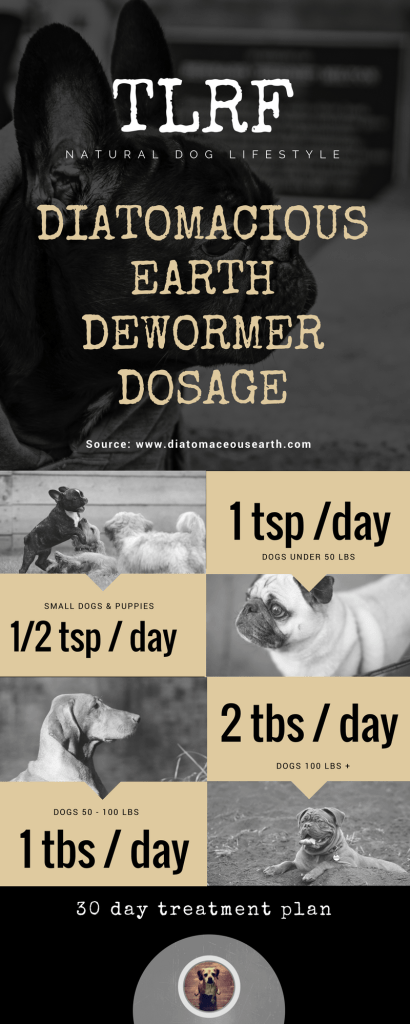Natural Dog Dewormer Dosage Chart - tlrf