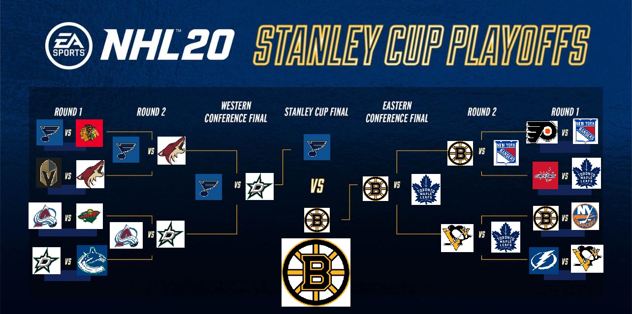 NHL 20 Predicts the 2020 Stanley Cup Playoffs