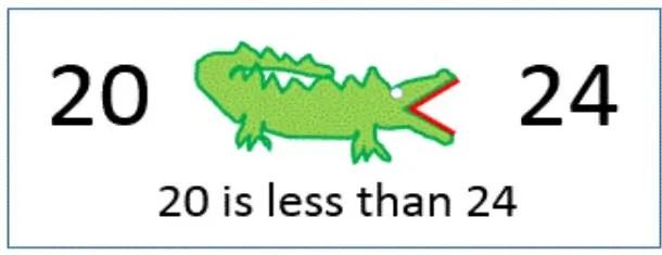 Primary School Math Tip