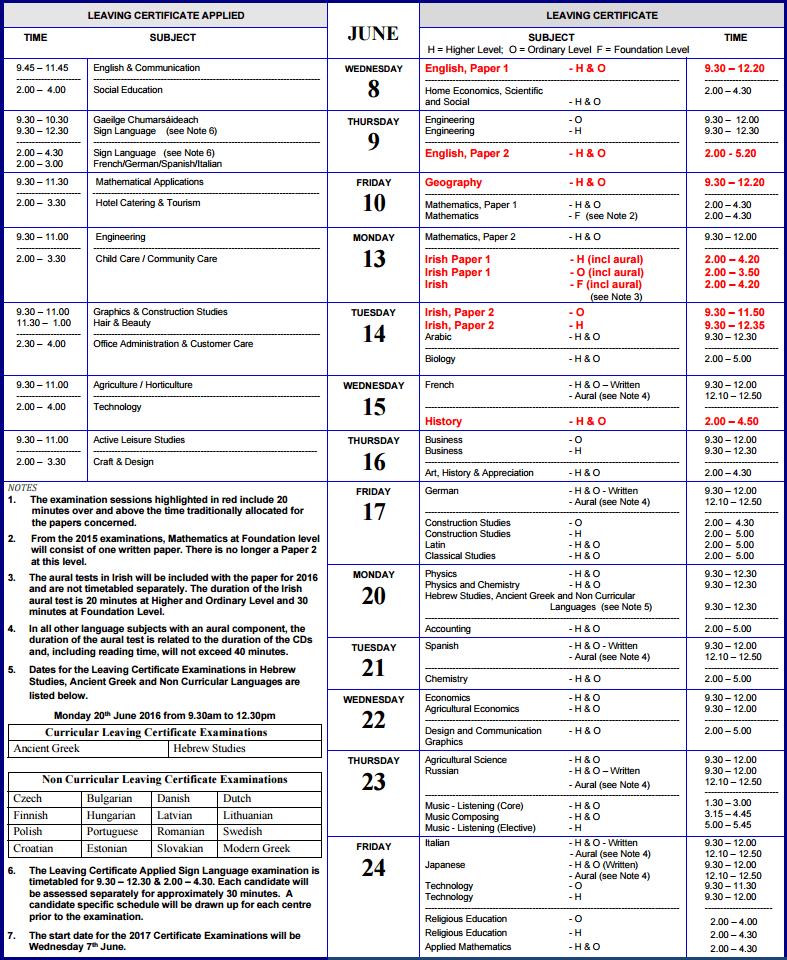 2016 leaving cert timetable