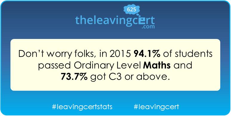 leaving cert maths stats