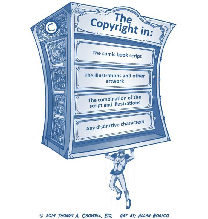 COPYRIGHT-in-b