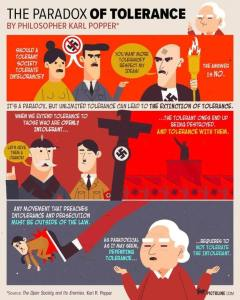 The Paradox of Intolerance