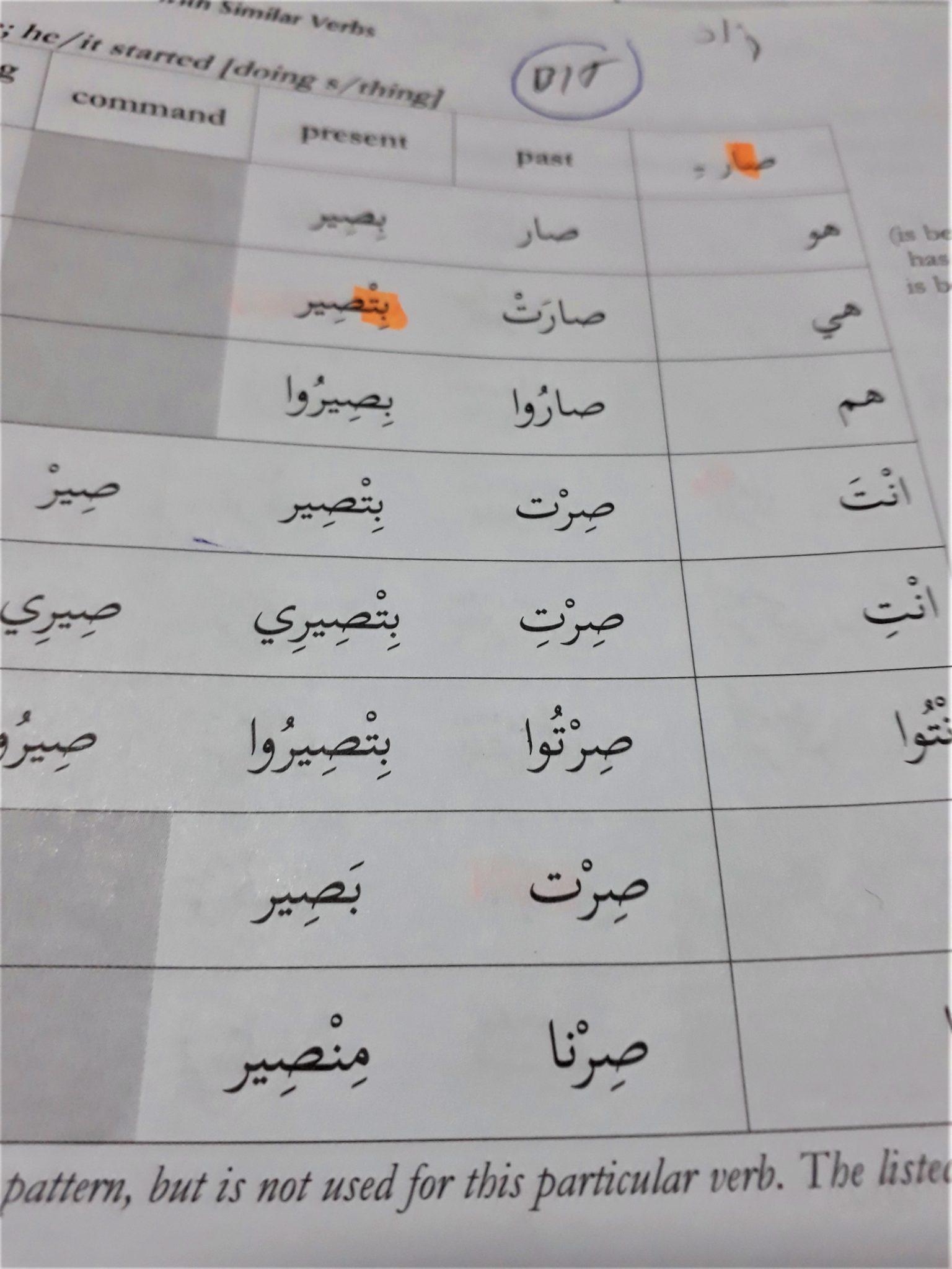2 Pronunciation Tips To Conquer Verb Conjugations