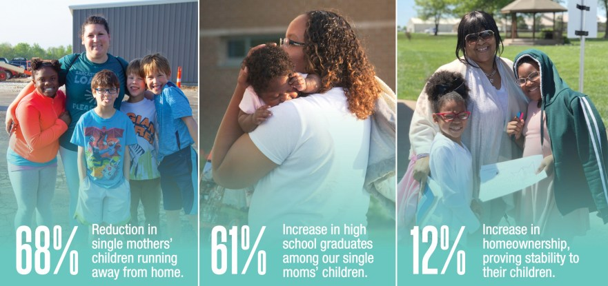 Impact that TLSM has made in the lives of single moms' children