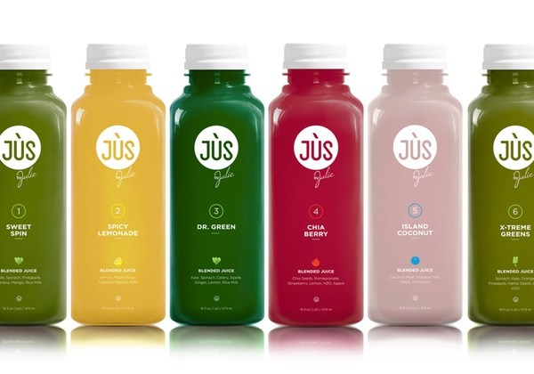 Why Should I Juice Cleanse/Detox……Plus Sale