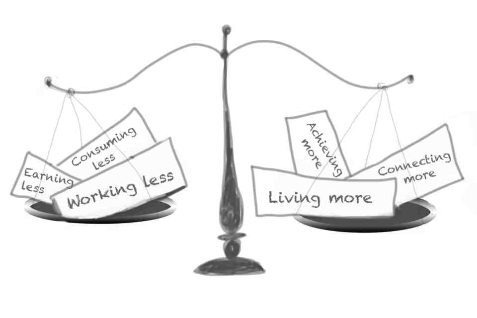 cartoon image of balancing scales