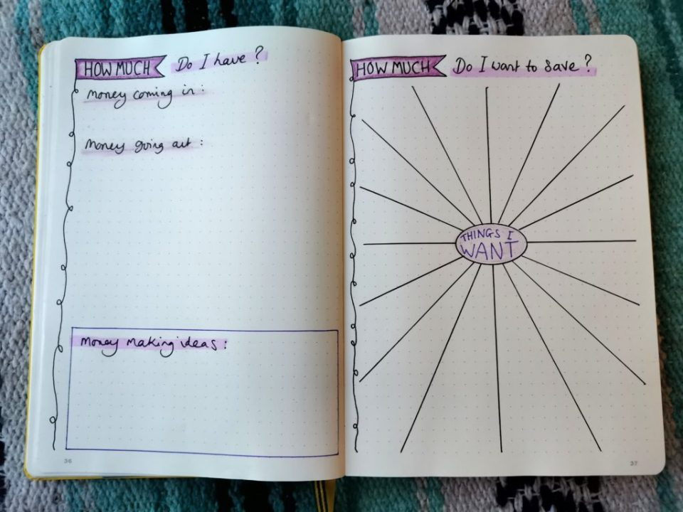 Image of a bullet journal style page spread customised for budgeting