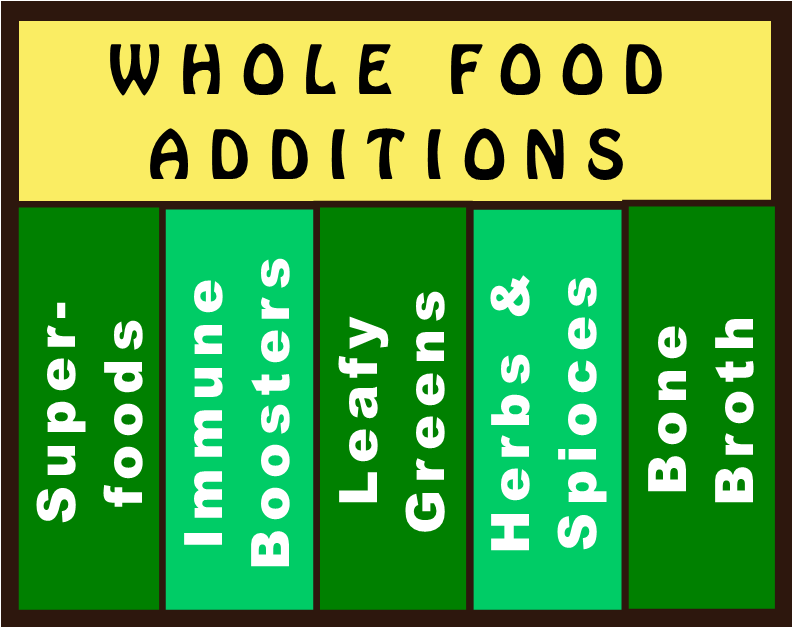 Whole Food Additions