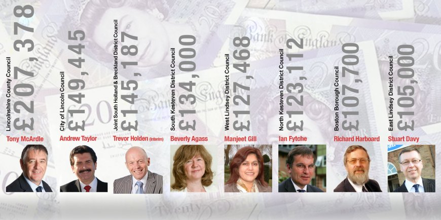 Data: Taxpayers' Alliance May 2013 and reports. Graphic: The Lincolnite