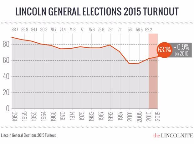 2015-TurnoutWeb.jpg