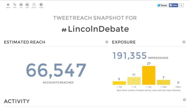 Twitter stats for The Lincoln Debate on May 4