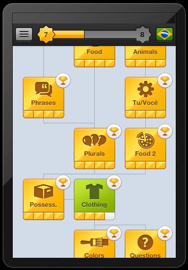 Learning a Language via the Duolingo App