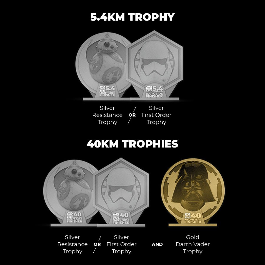 Trophies are awaiting for you at the Star Wars Virtual Run Southeast Asia 2020 | The Little Binger