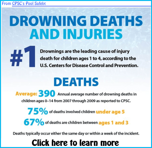 Pool Safely Infographic